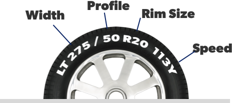 4x4 tyre size