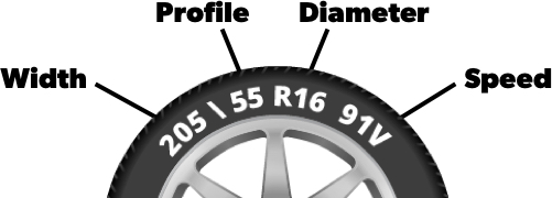 Tyre size info